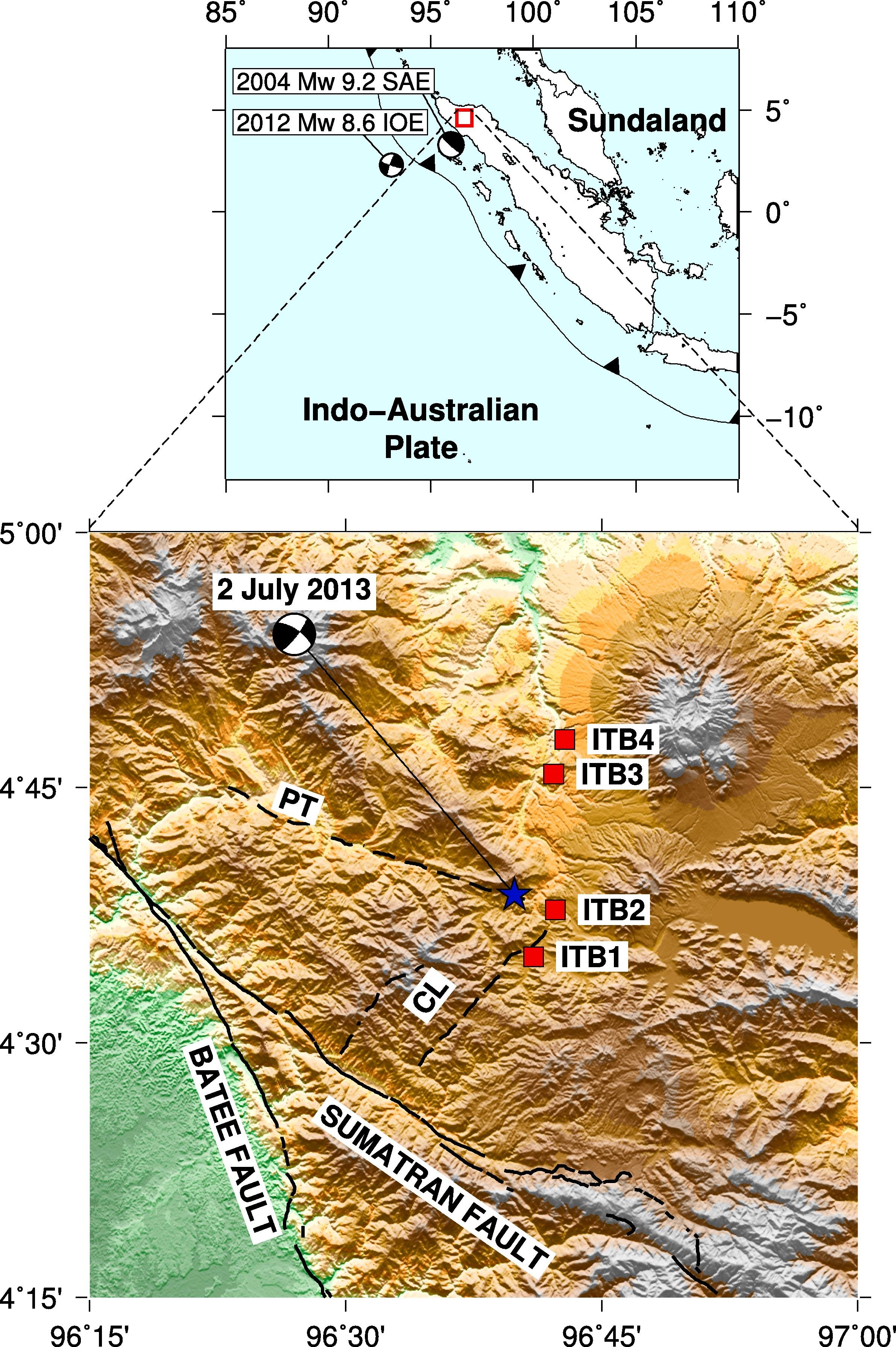Fig. 1. Tectonic setting of this study. The blue star indicates the epicenter of the 2 July 2013 AE based on the United States Geological Survey catalog. The red squares indicate GPS stations, while the solid black lines suggest the locations of the identified Sumatran and Batee faults (Sieh and Natawidjaja, 2000). The dashed line marks the newly identified fault segments of Pantan Terong (PT) and Celala (CL). Topography created using Shuttle Radar Topography Mission (SRTM) 90 m (Jarvis et al., 2008). The inset shows the global map and the epicenter of the 2004 SAE and 2012 IOE. (For interpretation of the references to color in this figure legend, the reader is referred to the web version of this article.)